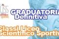 Graduatoria Definitiva Liceo sportivo